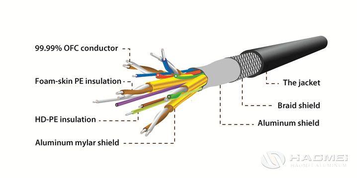 flejes de aluminio para cable